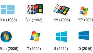 ¿Cuál es la última versión de Windows? Cómo ver la versión instalada en el PC