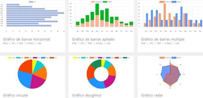 Cómo crear gráficos de todo tipo gratis y sin instalar nada