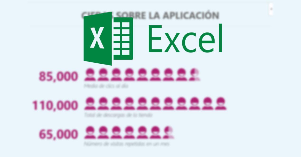 Excel gráfico forma humana