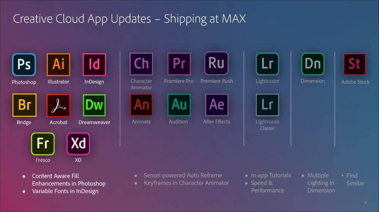 Novedades apps Adobe 2020