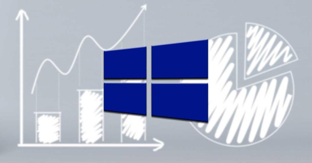 Crecimiento Windows