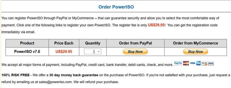 Precio de venta de PowerISO