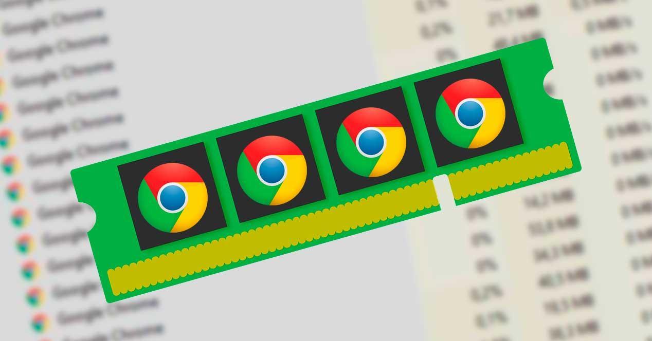 RAM Chrome