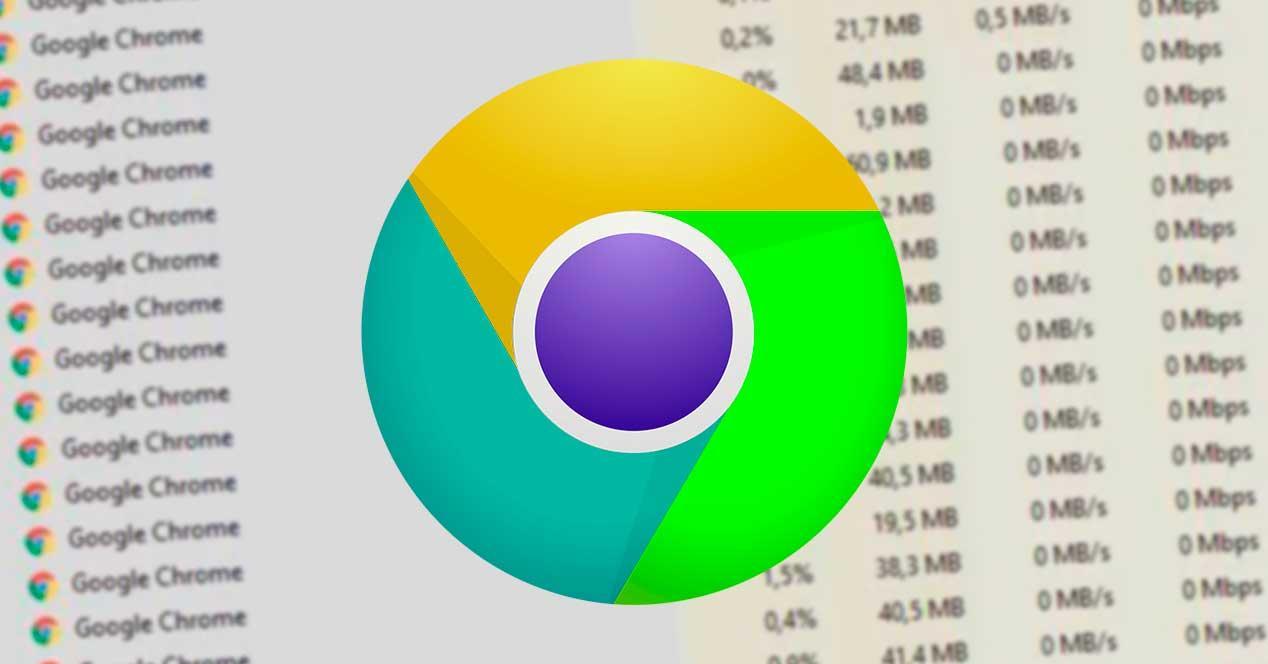 Consumo recursos Google Chrome RAM