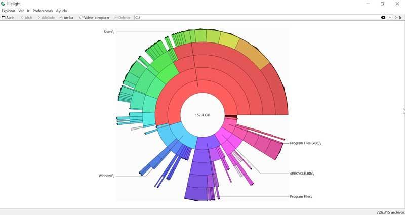 Filelight resultado de la exploración
