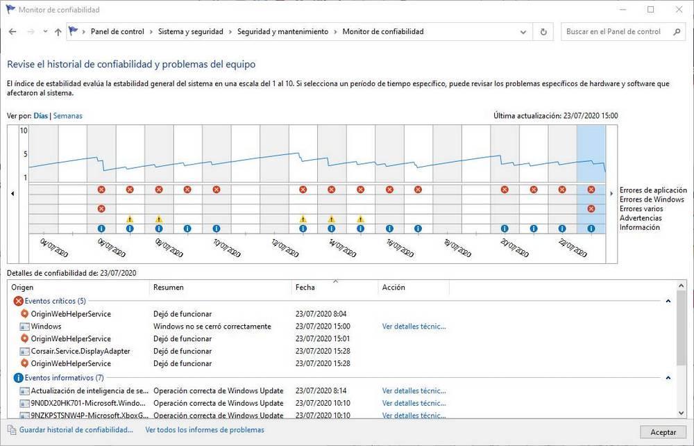 Monitor de confiabilidad W10