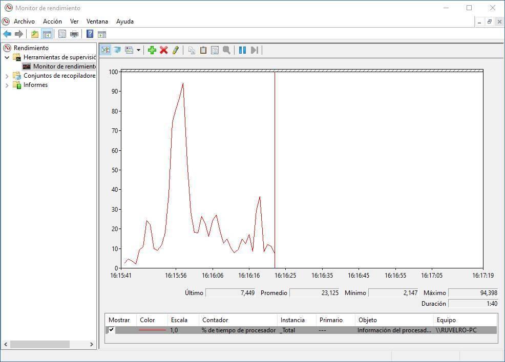 Monitor de rendimiento W10