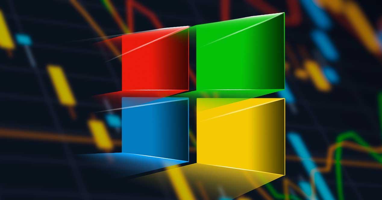 Análisis mercado Windows 10