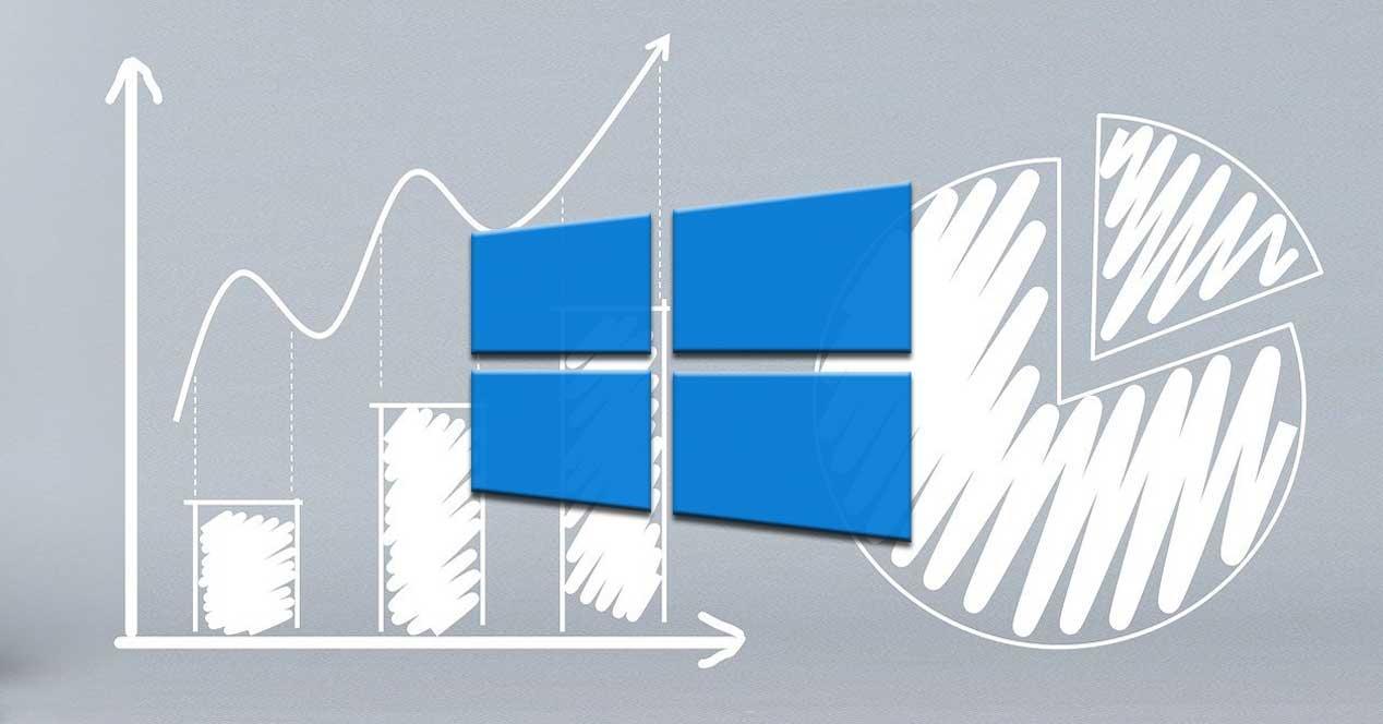 Gráficas Windows 10