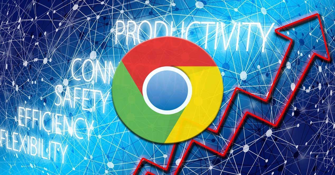 Productividad Chrome