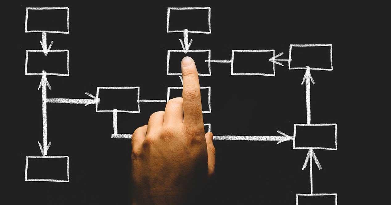 Esquemas powerpoint