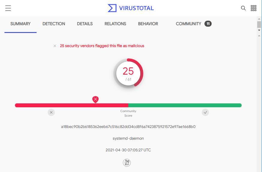 RotaJakiro malware