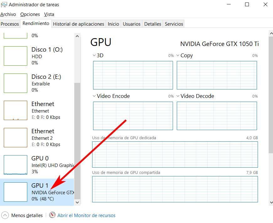 Administrateur GPU
