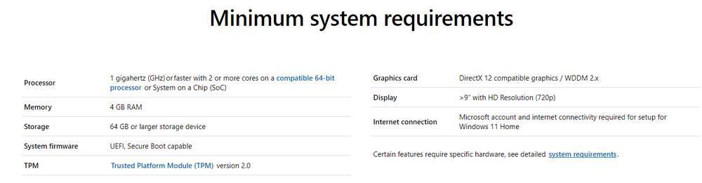 Configuration requise pour Windows 11