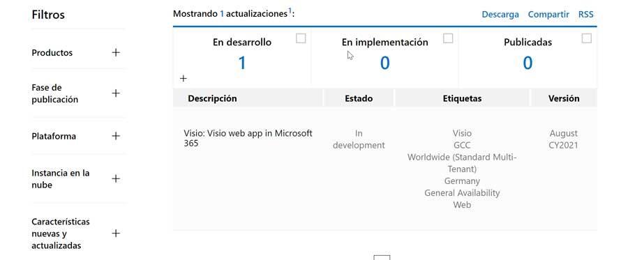 Plan de déploiement de Microsoft sobre Visio